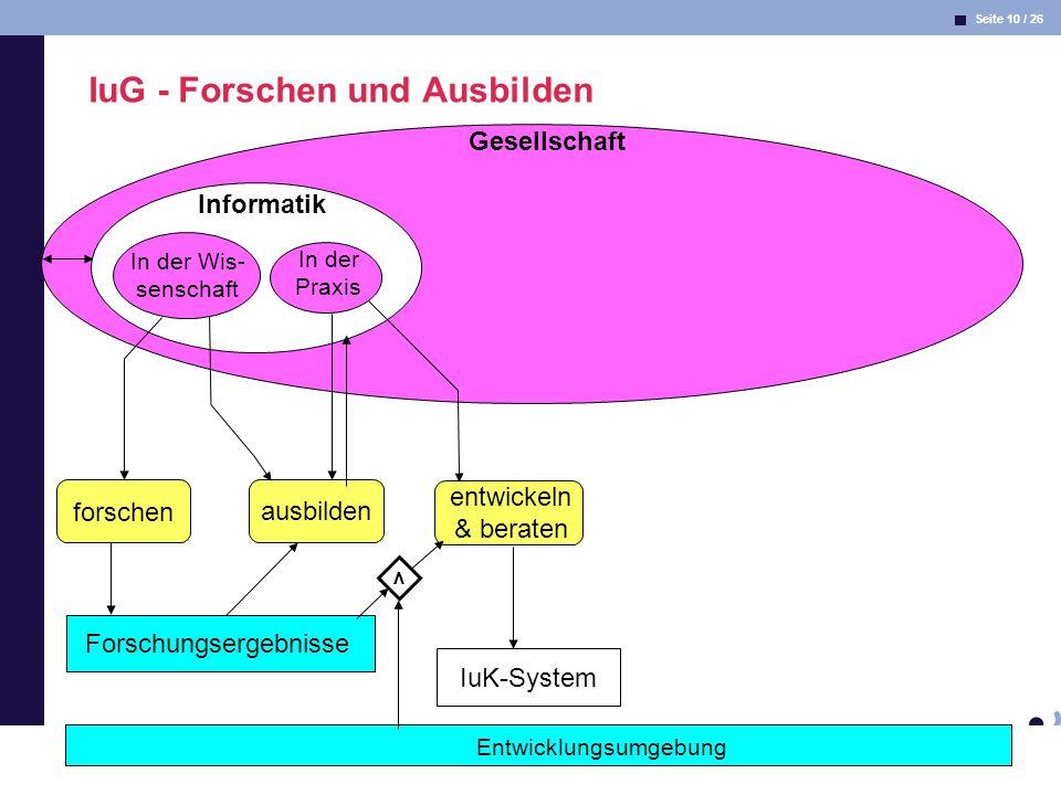 Seite 10 / 26 Informatik & Gesellschaft Dr. Andrea Kienle: Vorlesung Informatik & Gesellschaft 2005, UniDO 11.04.2005 Gesellschaft Informatik IuG - Fo
