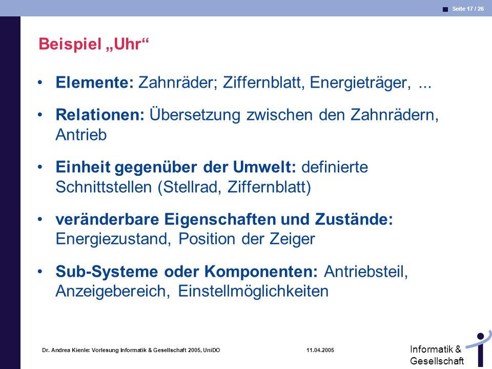 Seite 17 / 26 Informatik & Gesellschaft Dr. Andrea Kienle: Vorlesung Informatik & Gesellschaft 2005, UniDO 11.04.2005 Beispiel Uhr Elemente: Zahnräder