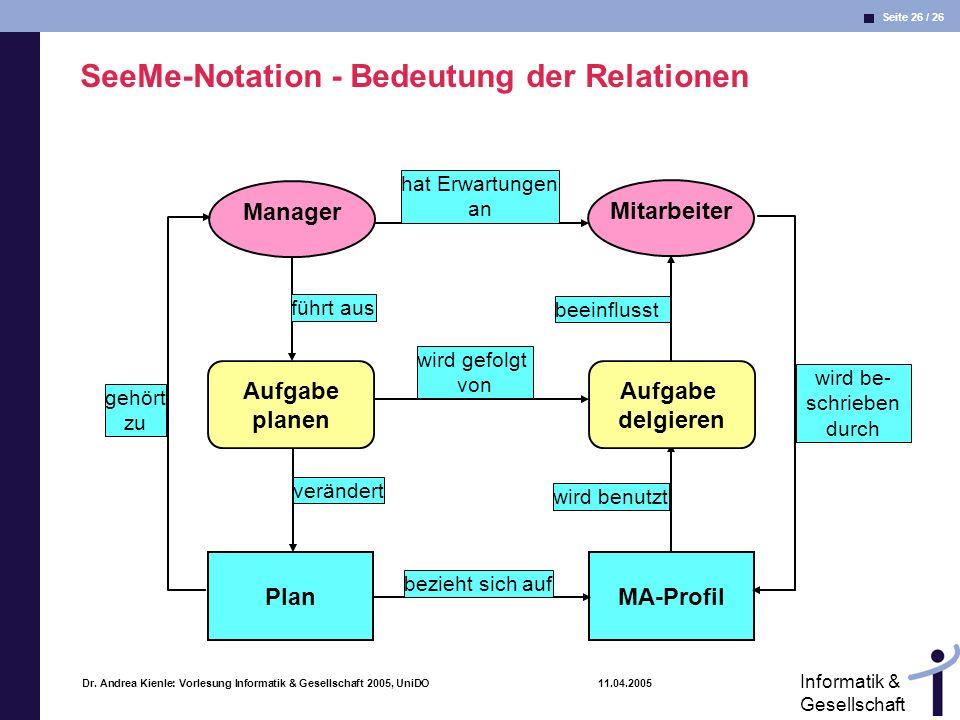 Seite 26 / 26 Informatik & Gesellschaft Dr. Andrea Kienle: Vorlesung Informatik & Gesellschaft 2005, UniDO 11.04.2005 SeeMe-Notation - Bedeutung der R