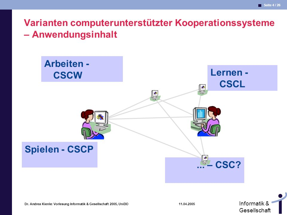 Seite 4 / 26 Informatik & Gesellschaft Dr. Andrea Kienle: Vorlesung Informatik & Gesellschaft 2005, UniDO 11.04.2005 Varianten computerunterstützter K