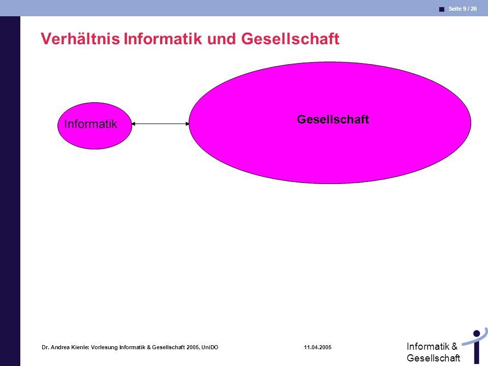 Seite 9 / 26 Informatik & Gesellschaft Dr. Andrea Kienle: Vorlesung Informatik & Gesellschaft 2005, UniDO 11.04.2005 Gesellschaft Verhältnis Informati