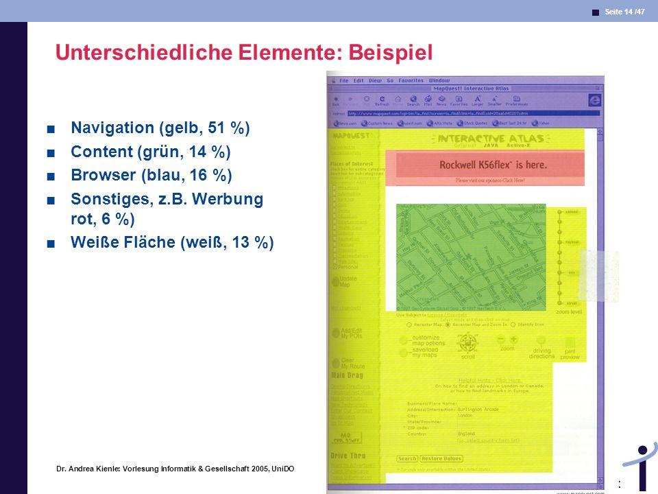 Seite 14 /47 Informatik & Gesellschaft Dr. Andrea Kienle: Vorlesung Informatik & Gesellschaft 2005, UniDO 04.07.2005 Unterschiedliche Elemente: Beispi