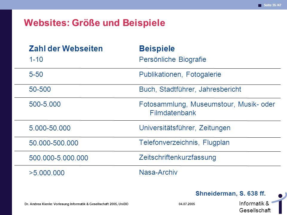 Seite 35 /47 Informatik & Gesellschaft Dr. Andrea Kienle: Vorlesung Informatik & Gesellschaft 2005, UniDO 04.07.2005 Websites: Größe und Beispiele Zah