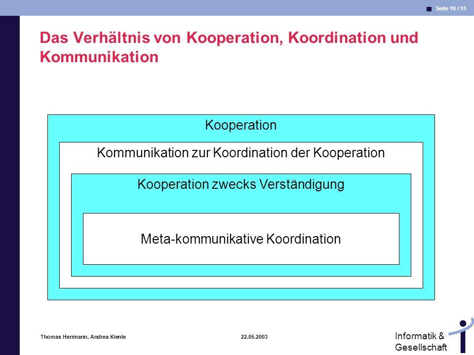 Seite 10 / 13 Informatik & Gesellschaft Thomas Herrmann, Andrea Kienle 22.05.2003 Das Verhältnis von Kooperation, Koordination und Kommunikation Koope