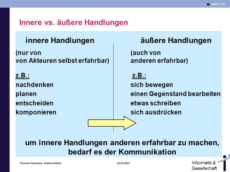 Seite 2 / 13 Informatik & Gesellschaft Thomas Herrmann, Andrea Kienle 22.05.2003 Innere vs. äußere Handlungen innere Handlungen äußere Handlungen (nur