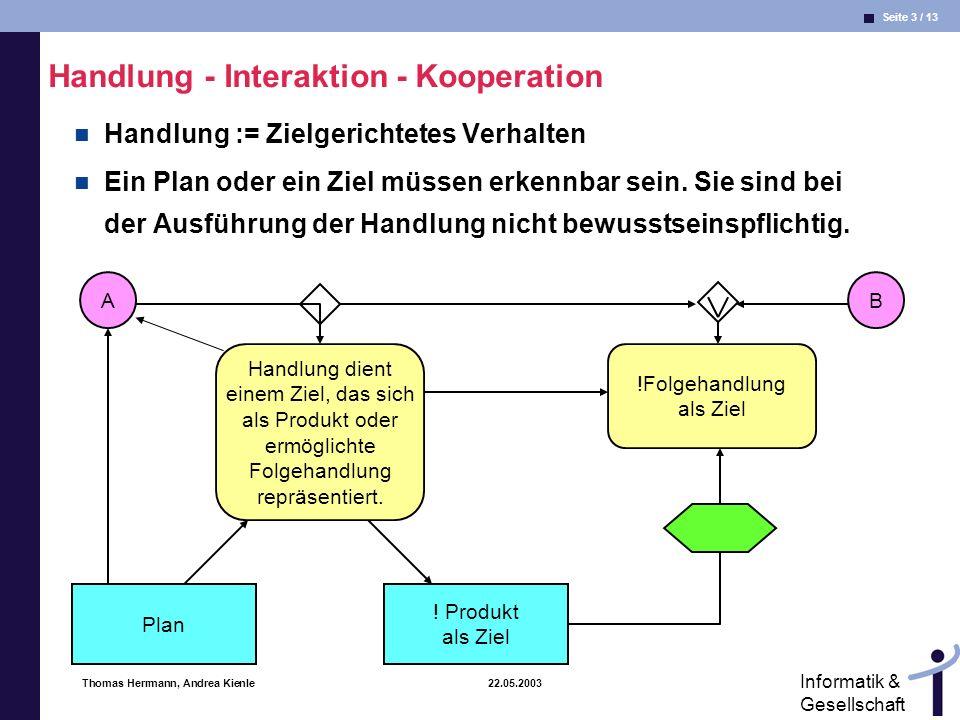 Seite 3 / 13 Informatik & Gesellschaft Thomas Herrmann, Andrea Kienle 22.05.2003 Handlung - Interaktion - Kooperation Plan A !Folgehandlung als Ziel B