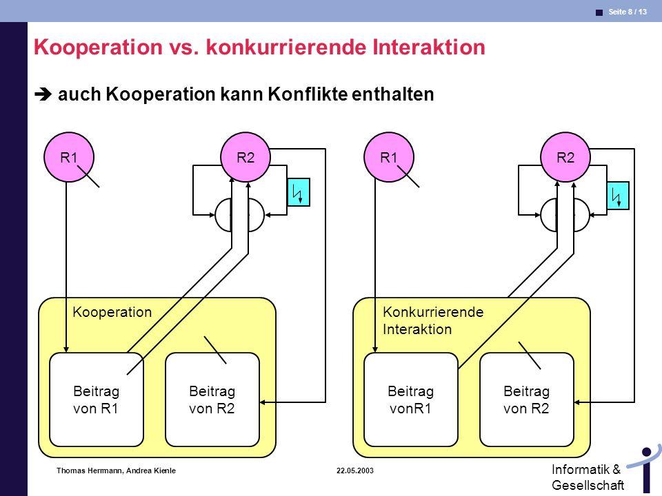 Seite 8 / 13 Informatik & Gesellschaft Thomas Herrmann, Andrea Kienle 22.05.2003 Kooperation vs. konkurrierende Interaktion auch Kooperation kann Konf