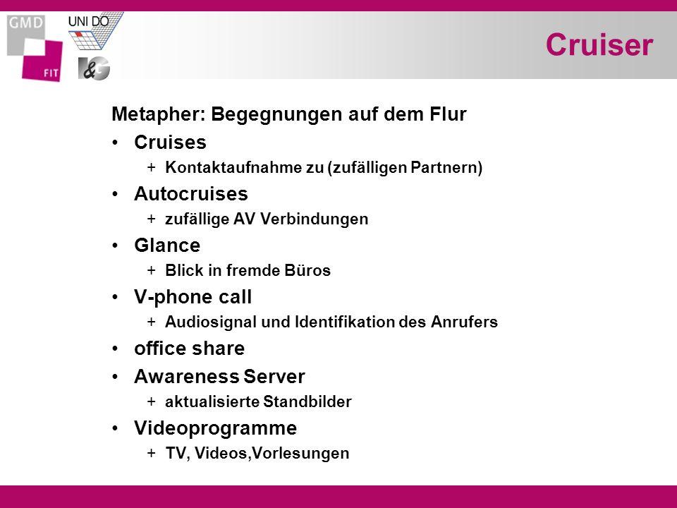 Cruiser Metapher: Begegnungen auf dem Flur Cruises +Kontaktaufnahme zu (zufälligen Partnern) Autocruises +zufällige AV Verbindungen Glance +Blick in f
