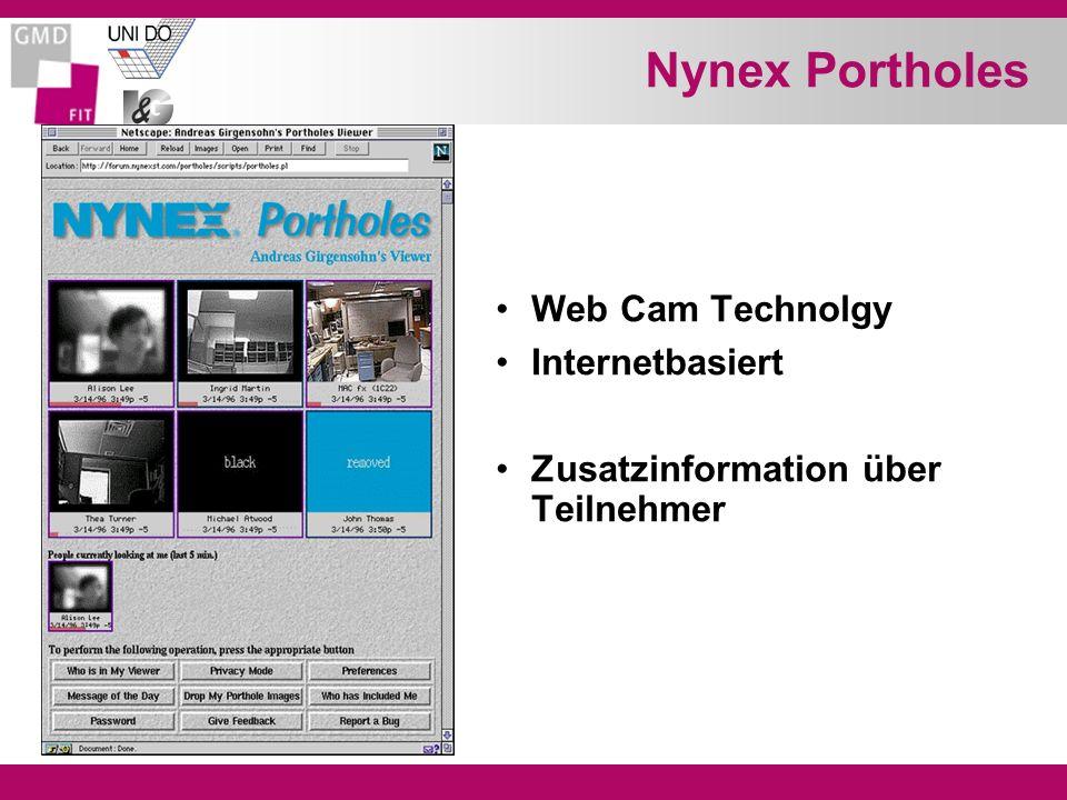 Nynex Portholes Web Cam Technolgy Internetbasiert Zusatzinformation über Teilnehmer