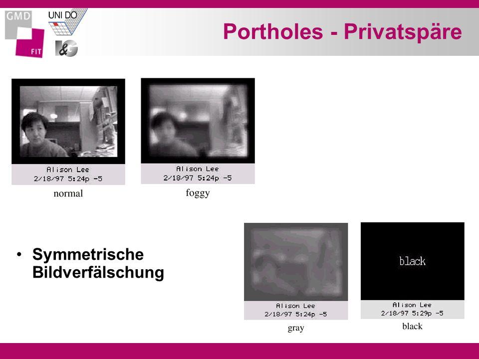 Portholes - Privatspäre Symmetrische Bildverfälschung