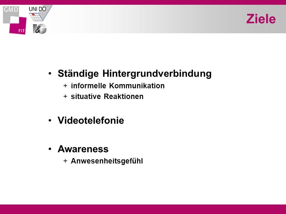 Ziele Ständige Hintergrundverbindung +informelle Kommunikation +situative Reaktionen Videotelefonie Awareness +Anwesenheitsgefühl
