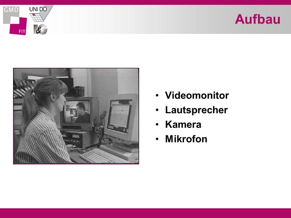 Aufbau Videomonitor Lautsprecher Kamera Mikrofon