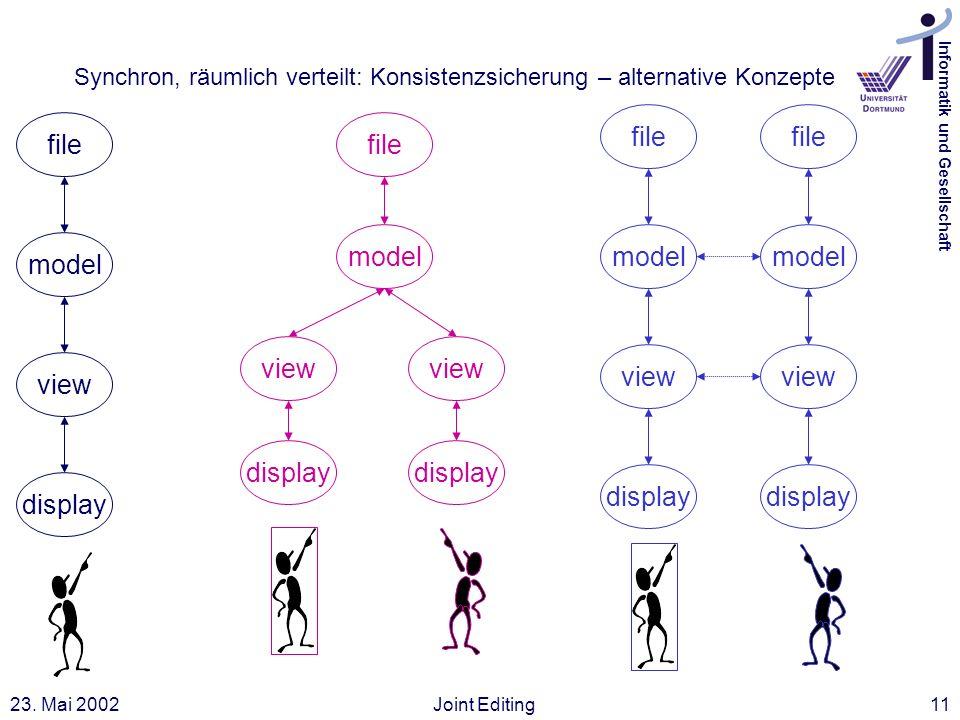 Informatik und Gesellschaft 23. Mai 2002Joint Editing11 Synchron, räumlich verteilt: Konsistenzsicherung – alternative Konzepte file model view displa
