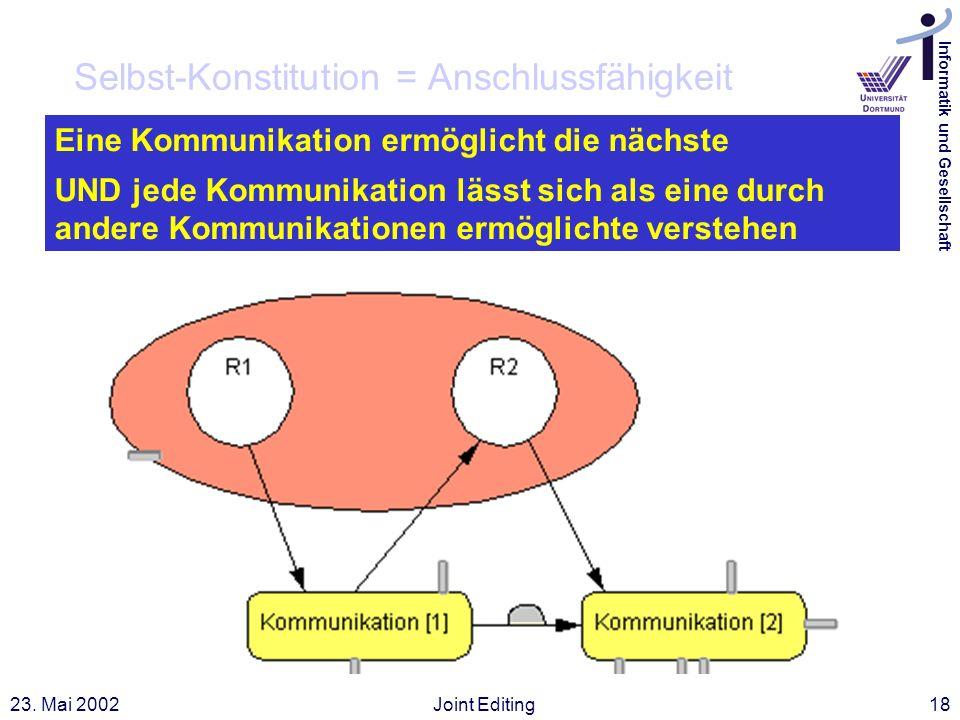Informatik und Gesellschaft 23. Mai 2002Joint Editing18 Selbst-Konstitution = Anschlussfähigkeit Eine Kommunikation ermöglicht die nächste UND jede Ko