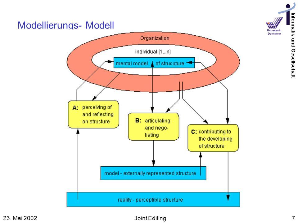 Informatik und Gesellschaft 23. Mai 2002Joint Editing7 Modellierungs- Modell
