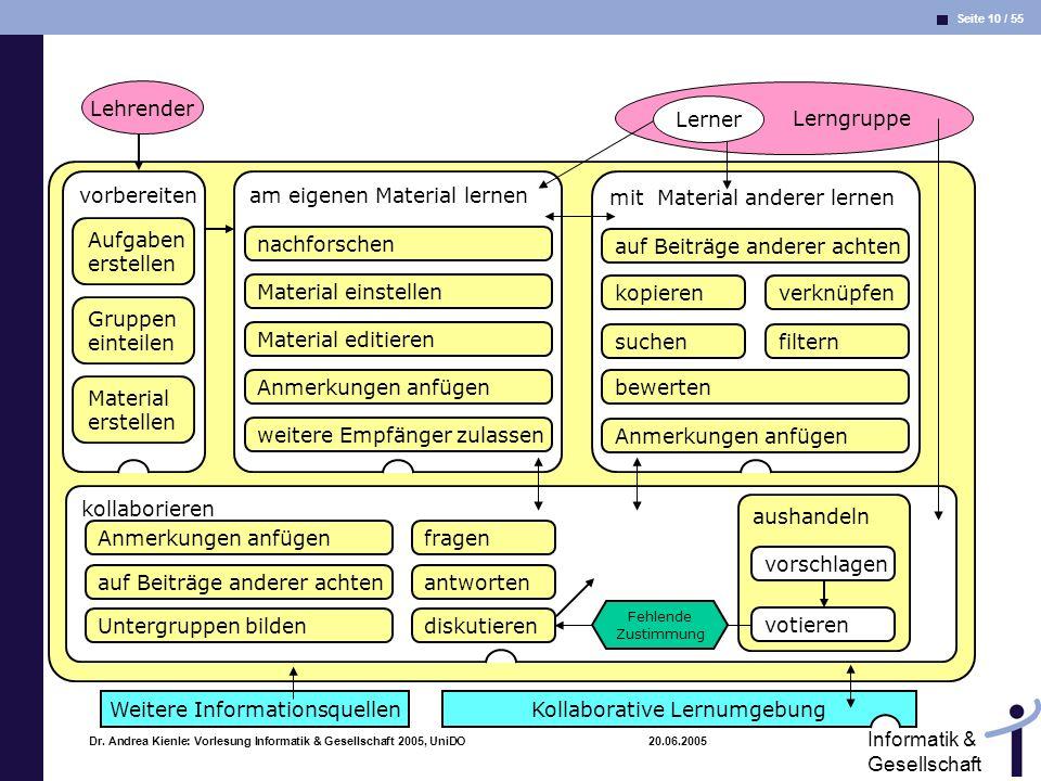 Seite 10 / 55 Informatik & Gesellschaft Dr. Andrea Kienle: Vorlesung Informatik & Gesellschaft 2005, UniDO 20.06.2005 Kollaborative Lernumgebung mit M