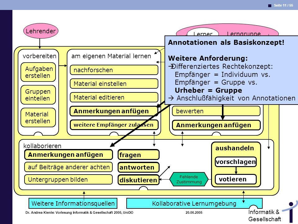 Seite 11 / 55 Informatik & Gesellschaft Dr. Andrea Kienle: Vorlesung Informatik & Gesellschaft 2005, UniDO 20.06.2005 Kollaborative Lernumgebung mit M