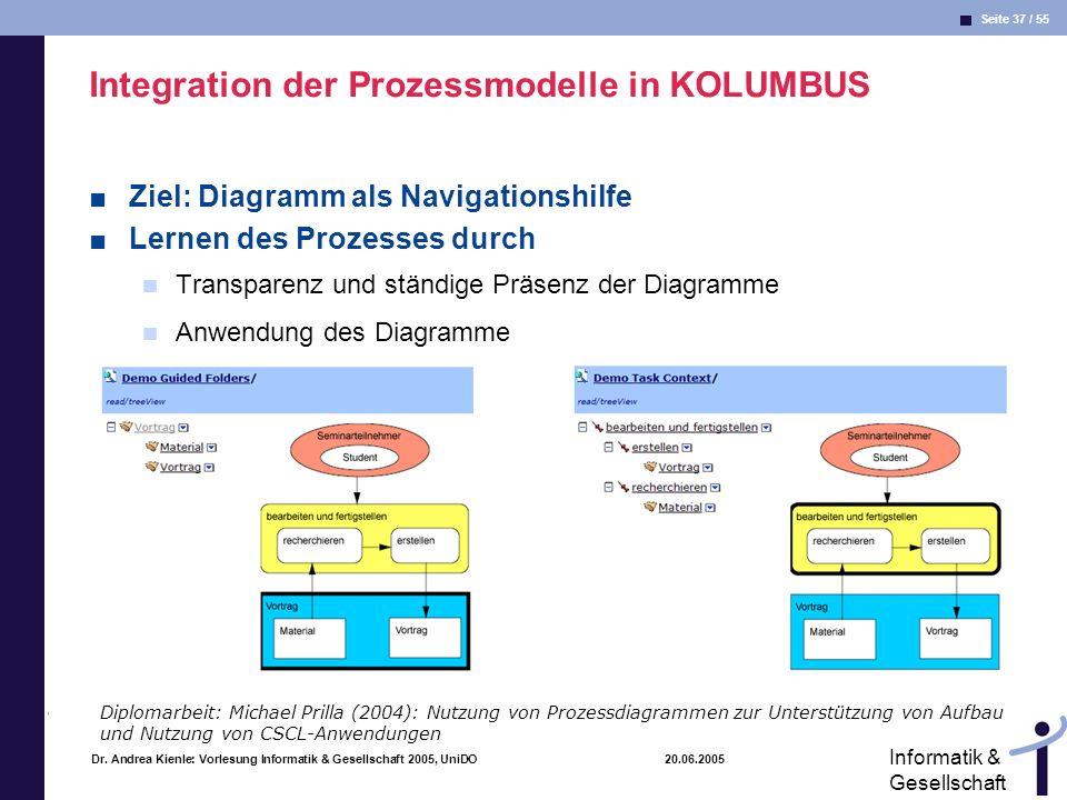 Seite 37 / 55 Informatik & Gesellschaft Dr. Andrea Kienle: Vorlesung Informatik & Gesellschaft 2005, UniDO 20.06.2005 Integration der Prozessmodelle i