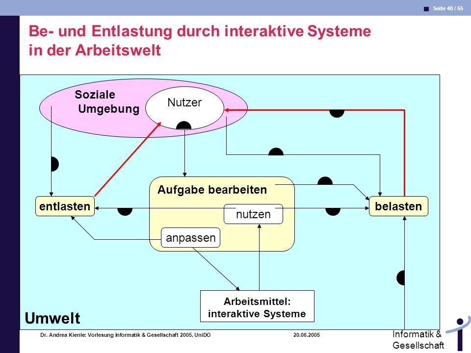 Seite 40 / 55 Informatik & Gesellschaft Dr. Andrea Kienle: Vorlesung Informatik & Gesellschaft 2005, UniDO 20.06.2005 Umwelt Soziale Umgebung Arbeitsm
