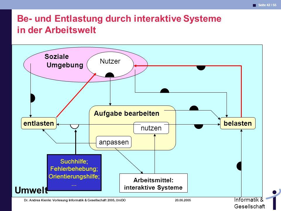 Seite 42 / 55 Informatik & Gesellschaft Dr. Andrea Kienle: Vorlesung Informatik & Gesellschaft 2005, UniDO 20.06.2005 Umwelt Soziale Umgebung Arbeitsm