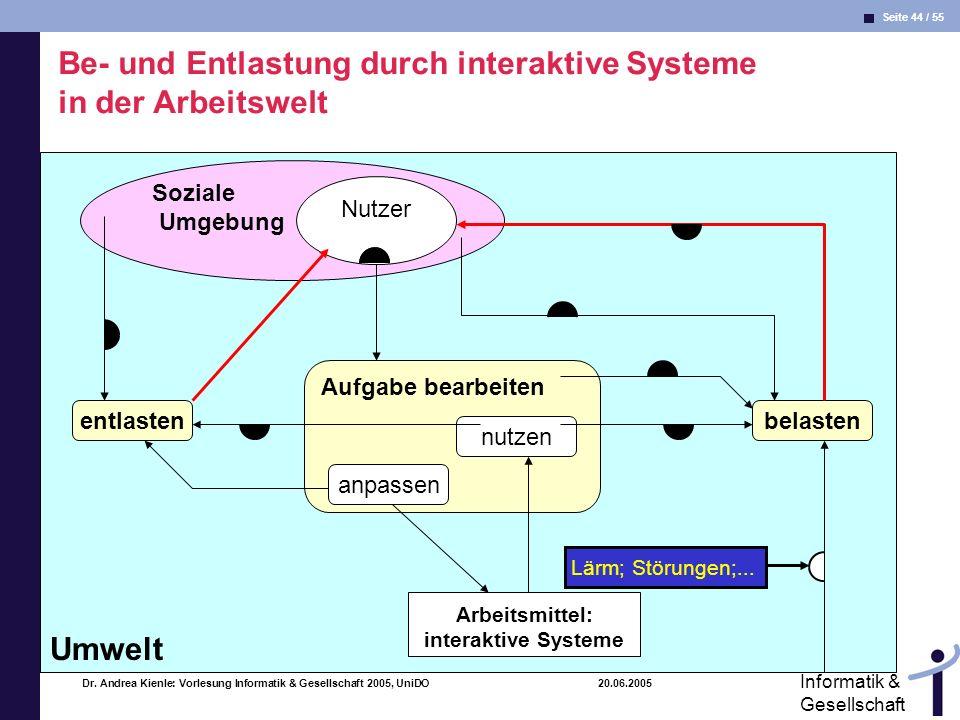 Seite 44 / 55 Informatik & Gesellschaft Dr. Andrea Kienle: Vorlesung Informatik & Gesellschaft 2005, UniDO 20.06.2005 Umwelt Soziale Umgebung Arbeitsm