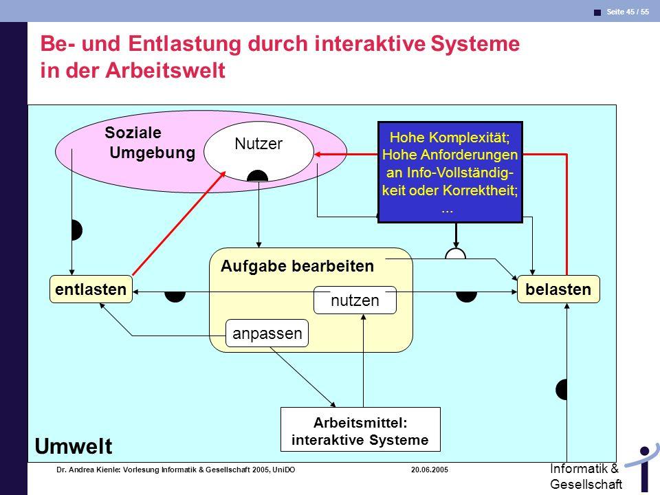 Seite 45 / 55 Informatik & Gesellschaft Dr. Andrea Kienle: Vorlesung Informatik & Gesellschaft 2005, UniDO 20.06.2005 Umwelt Soziale Umgebung Arbeitsm