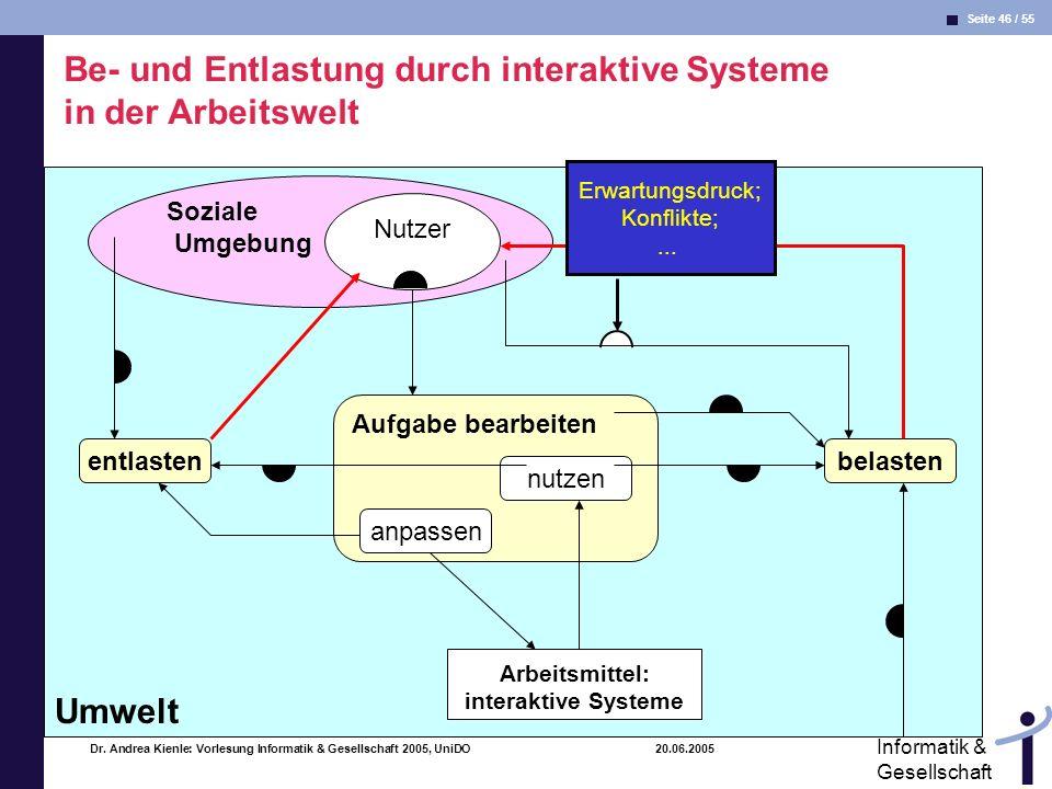 Seite 46 / 55 Informatik & Gesellschaft Dr. Andrea Kienle: Vorlesung Informatik & Gesellschaft 2005, UniDO 20.06.2005 Umwelt Soziale Umgebung Arbeitsm