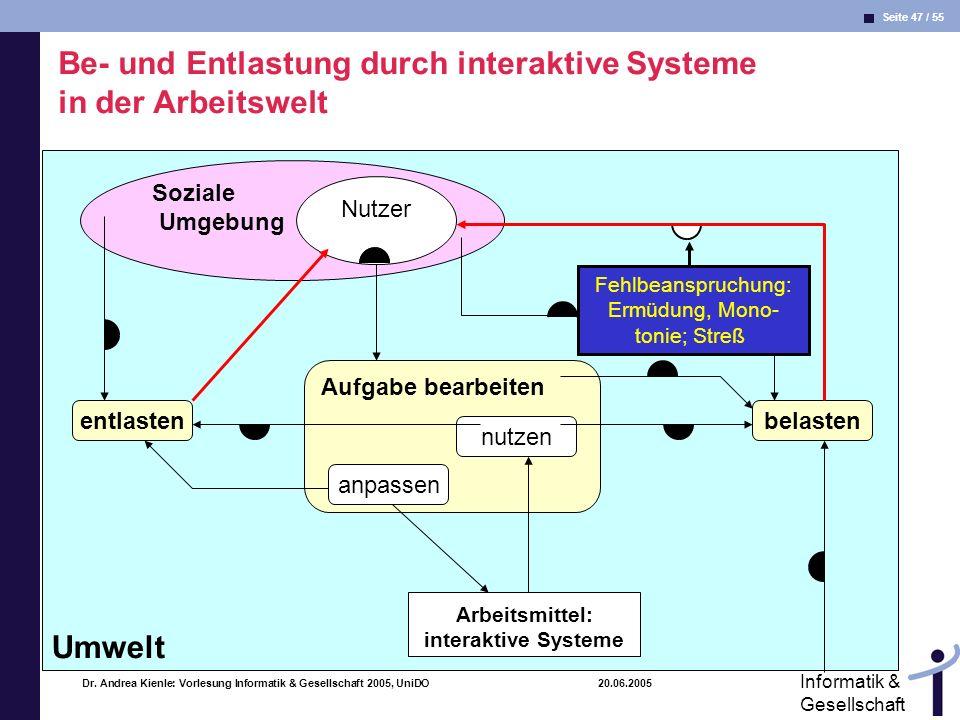 Seite 47 / 55 Informatik & Gesellschaft Dr. Andrea Kienle: Vorlesung Informatik & Gesellschaft 2005, UniDO 20.06.2005 Umwelt Soziale Umgebung Arbeitsm