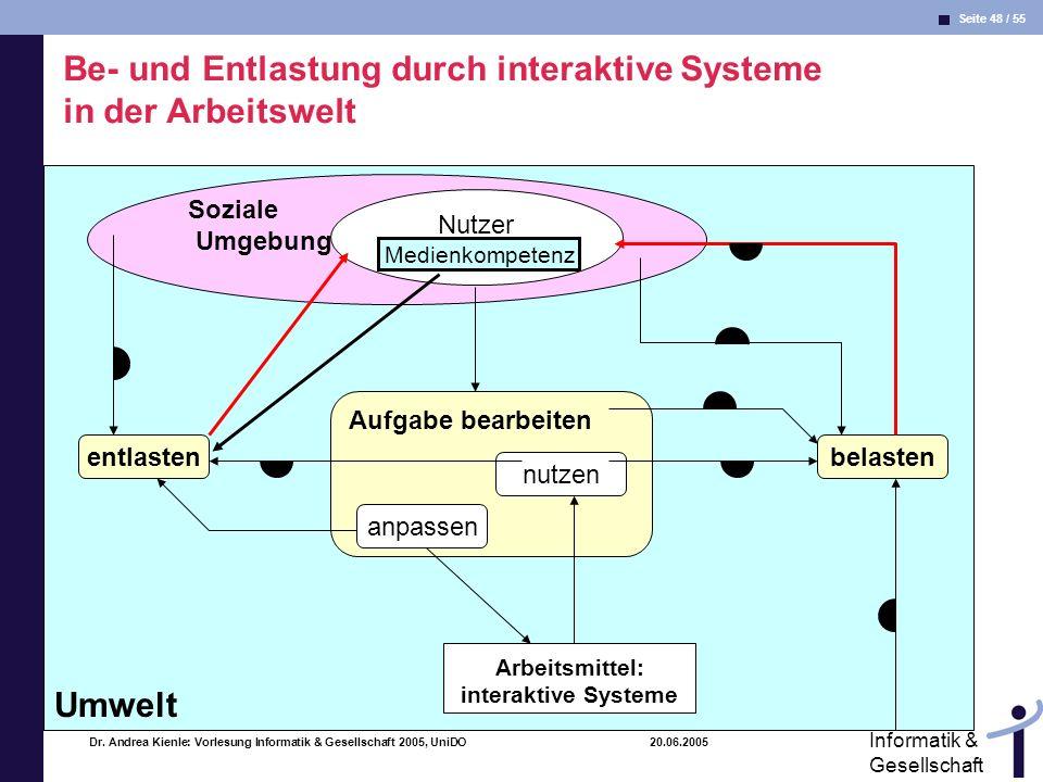 Seite 48 / 55 Informatik & Gesellschaft Dr. Andrea Kienle: Vorlesung Informatik & Gesellschaft 2005, UniDO 20.06.2005 Umwelt Soziale Umgebung Arbeitsm