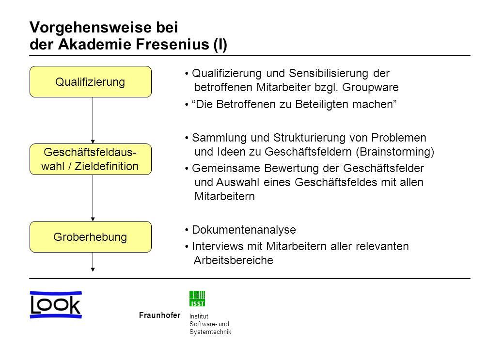 ISST Fraunhofer Institut Software- und Systemtechnik Vorgehensweise bei der Akademie Fresenius (I) Qualifizierung und Sensibilisierung der betroffenen Mitarbeiter bzgl.