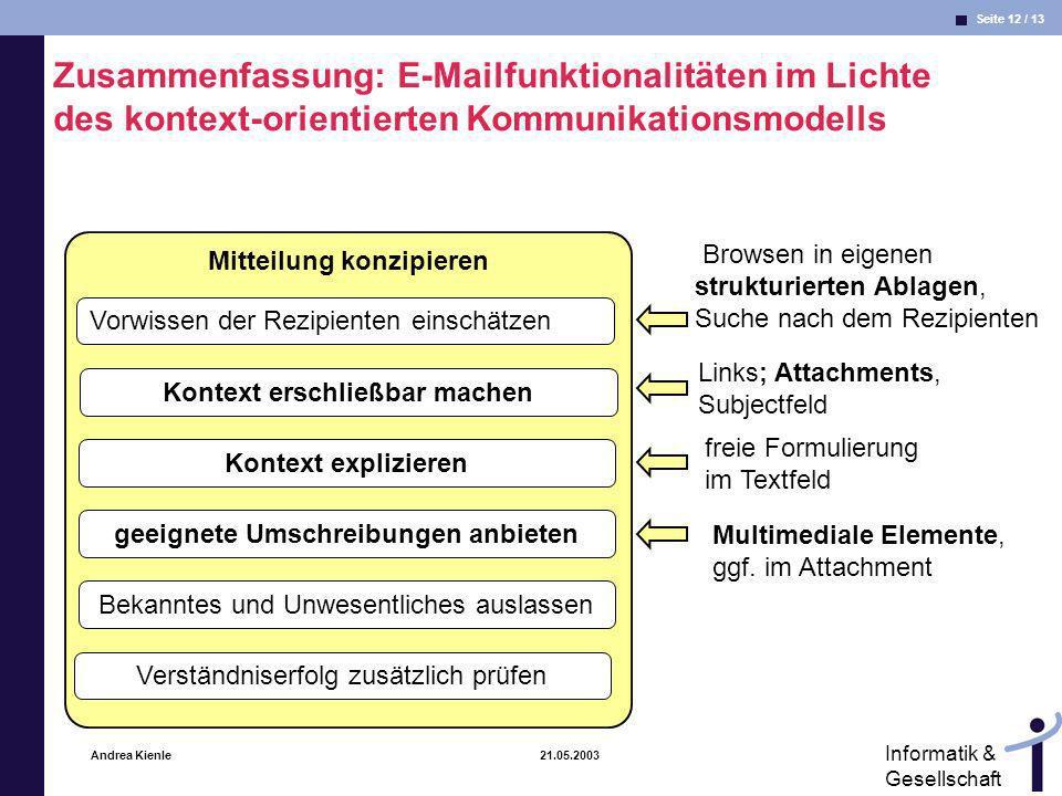 Seite 12 / 13 Informatik & Gesellschaft Andrea Kienle 21.05.2003 Mitteilung konzipieren Vorwissen der Rezipienten einschätzen Kontext erschließbar mac