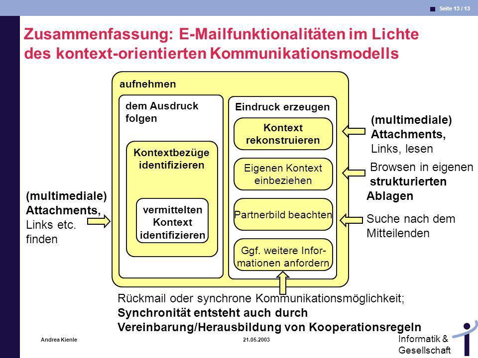 Seite 13 / 13 Informatik & Gesellschaft Andrea Kienle 21.05.2003 Zusammenfassung: E-Mailfunktionalitäten im Lichte des kontext-orientierten Kommunikationsmodells aufnehmen Eindruck erzeugen Ggf.