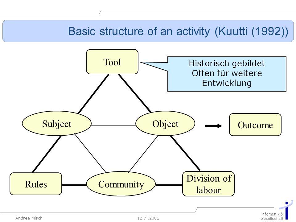 12.7..2001 Informatik & Gesellschaft Andrea Misch Basic structure of an activity (Kuutti (1992)) Outcome Rules SubjectObject Community Division of labour Tool Historisch gebildet Offen für weitere Entwicklung