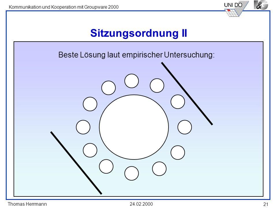 Thomas Herrmann Kommunikation und Kooperation mit Groupware 2000 24.02.2000 21 Sitzungsordnung II Beste Lösung laut empirischer Untersuchung:
