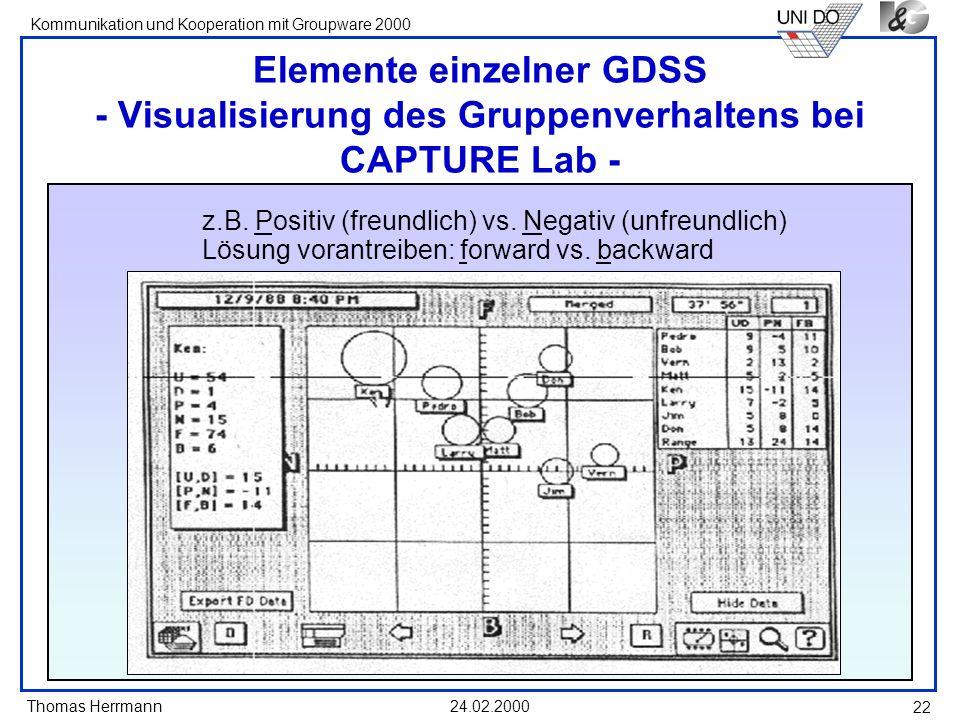 Thomas Herrmann Kommunikation und Kooperation mit Groupware 2000 24.02.2000 22 Elemente einzelner GDSS - Visualisierung des Gruppenverhaltens bei CAPT