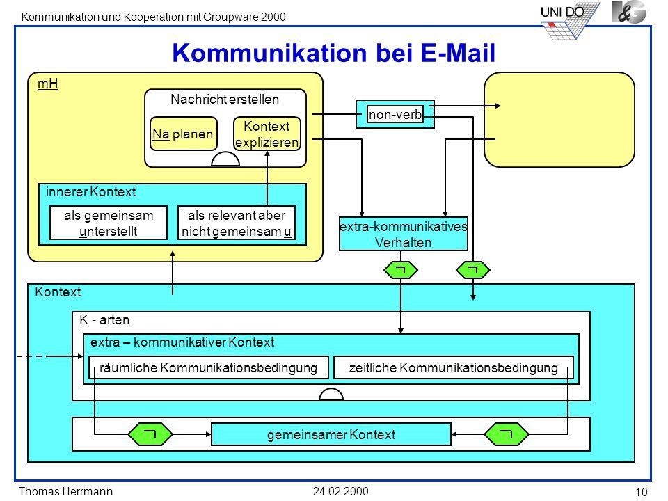 Thomas Herrmann Kommunikation und Kooperation mit Groupware 2000 24.02.2000 10 Kontext K - arten extra – kommunikativer Kontext mH innerer Kontext Nac