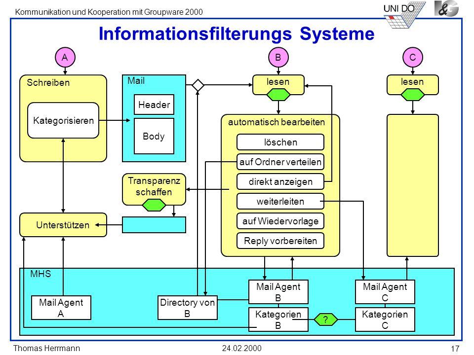 Thomas Herrmann Kommunikation und Kooperation mit Groupware 2000 24.02.2000 17 automatisch bearbeiten MHS Schreiben Informationsfilterungs Systeme les