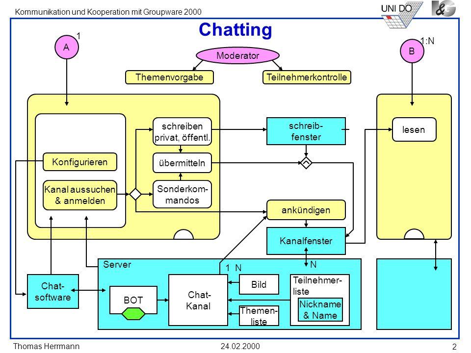 Thomas Herrmann Kommunikation und Kooperation mit Groupware 2000 24.02.2000 2 Chatting TeilnehmerkontrolleThemenvorgabe Moderator Kanal aussuchen & an