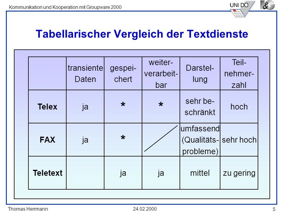 Thomas Herrmann Kommunikation und Kooperation mit Groupware 2000 24.02.2000 5 Tabellarischer Vergleich der Textdienste Telex FAX Teletext Darstel- lun