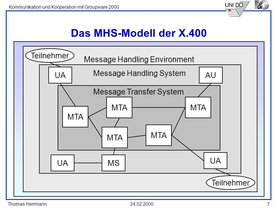 Thomas Herrmann Kommunikation und Kooperation mit Groupware 2000 24.02.2000 7 Das MHS-Modell der X.400 Message Handling Environment Message Handling S