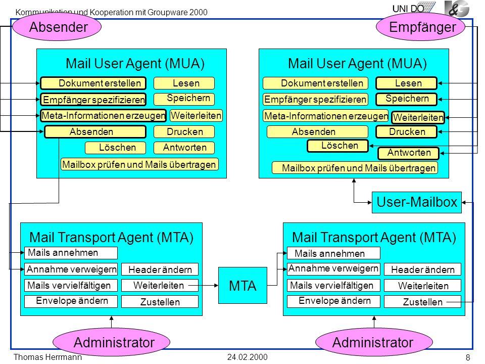Thomas Herrmann Kommunikation und Kooperation mit Groupware 2000 24.02.2000 8 Dokument erstellen Empfänger spezifizieren Meta-Informationen erzeugen A