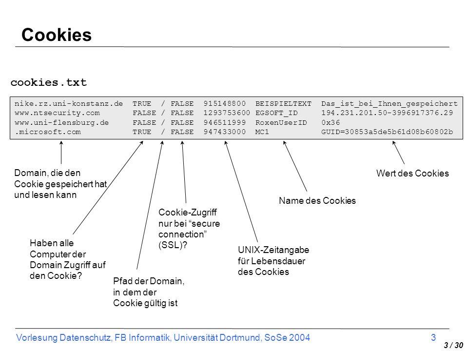 Vorlesung Datenschutz, FB Informatik, Universität Dortmund, SoSe 2004 3 Domain, die den Cookie gespeichert hat und lesen kann Haben alle Computer der