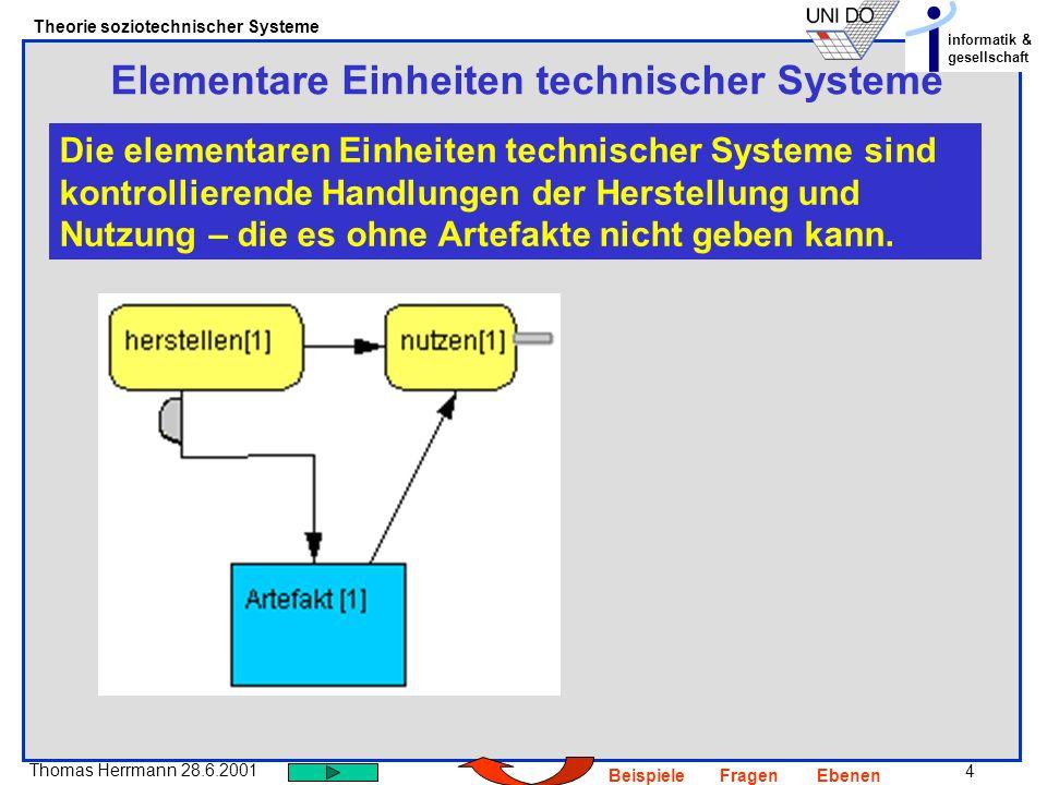 4 Thomas Herrmann 28.6.2001 Theorie soziotechnischer Systeme informatik & gesellschaft BeispieleFragenEbenen Elementare Einheiten technischer Systeme