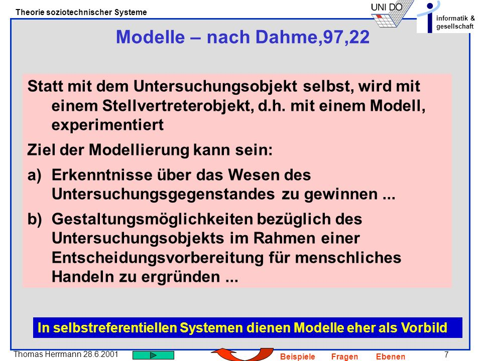 8 Thomas Herrmann 28.6.2001 Theorie soziotechnischer Systeme informatik & gesellschaft BeispieleFragenEbenen Phasen der Modellmethode – nach Dahme,97,22f 1.Modellbildung (aus der Realität oder aus einer Theorie) 2.Experimentieren mit Modellen 3.Anwendung der Modellerkenntnisse auf das Original 4.Einordnung der Modelle in Theorien In selbstreferentiellen Systemen dienen Modelle eher als Vorbild.