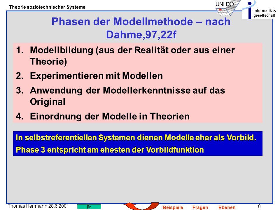 8 Thomas Herrmann 28.6.2001 Theorie soziotechnischer Systeme informatik & gesellschaft BeispieleFragenEbenen Phasen der Modellmethode – nach Dahme,97,