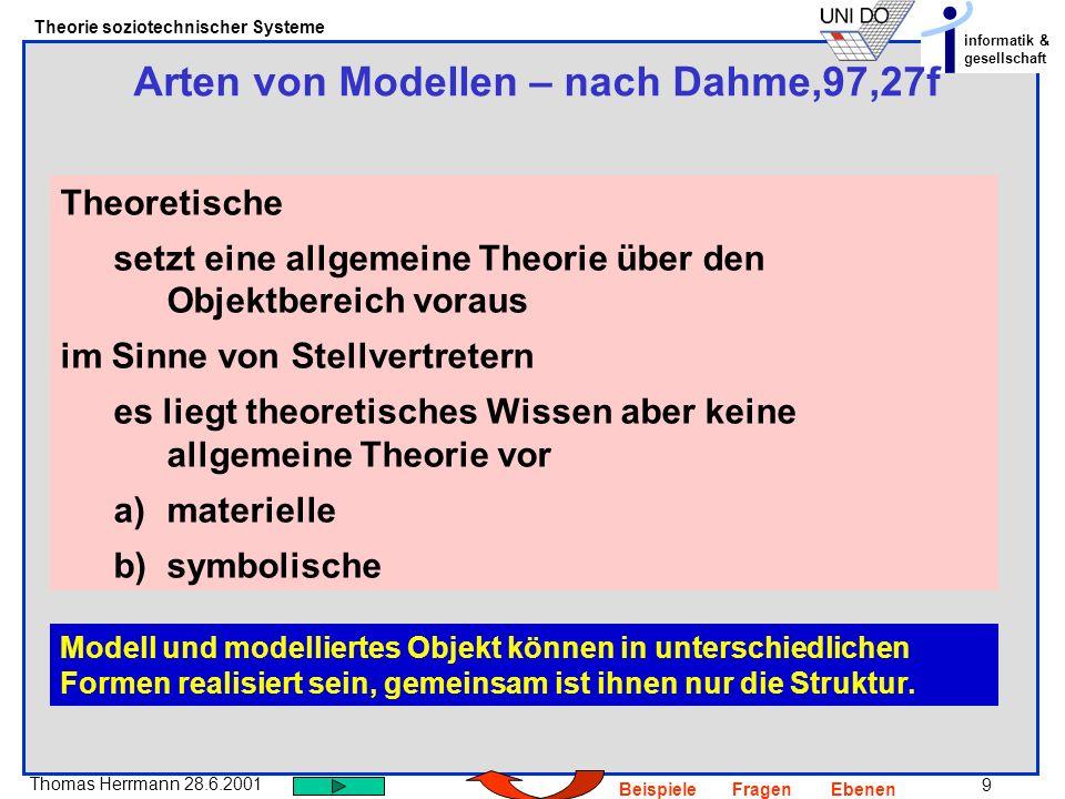 9 Thomas Herrmann 28.6.2001 Theorie soziotechnischer Systeme informatik & gesellschaft BeispieleFragenEbenen Arten von Modellen – nach Dahme,97,27f Th