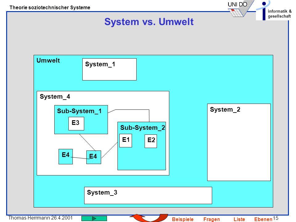 15 Thomas Herrmann 26.4.2001 Theorie soziotechnischer Systeme informatik & gesellschaft BeispieleFragenListeEbenen Umwelt System_3 System_2 System_1 S