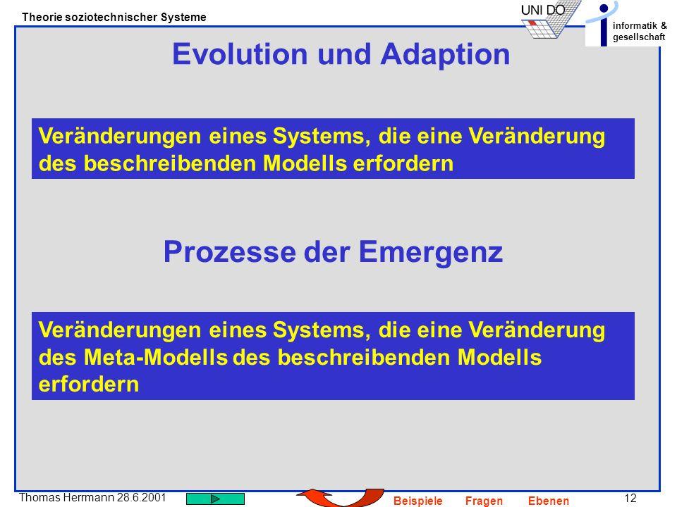 12 Thomas Herrmann 28.6.2001 Theorie soziotechnischer Systeme informatik & gesellschaft BeispieleFragenEbenen Evolution und Adaption Veränderungen ein