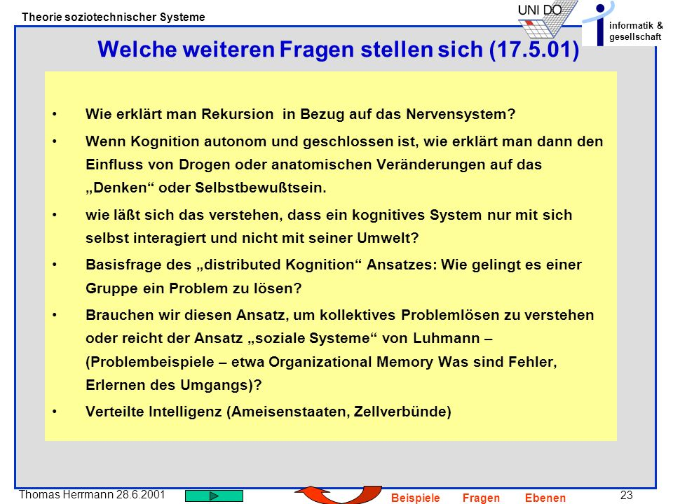 23 Thomas Herrmann 28.6.2001 Theorie soziotechnischer Systeme informatik & gesellschaft BeispieleFragenEbenen Wie erklärt man Rekursion in Bezug auf d
