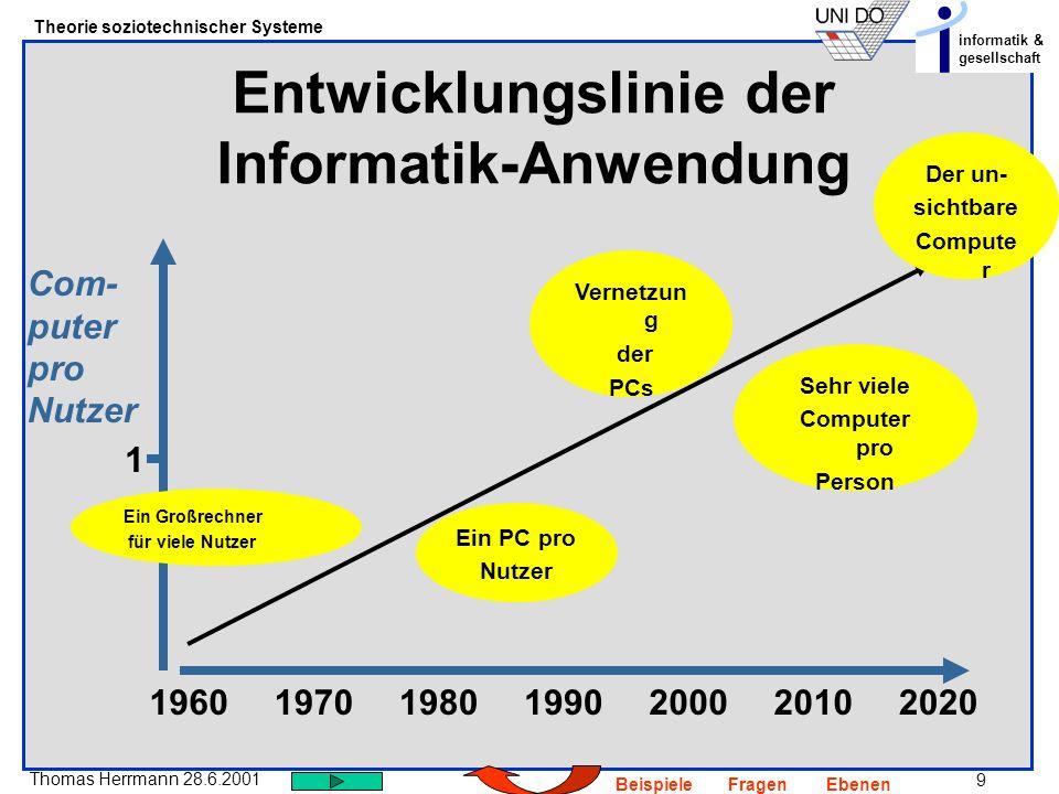 9 Thomas Herrmann 28.6.2001 Theorie soziotechnischer Systeme informatik & gesellschaft BeispieleFragenEbenen Entwicklungslinie der Informatik-Anwendun